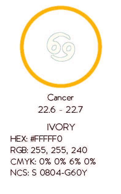 Cancer oroscopo 2018