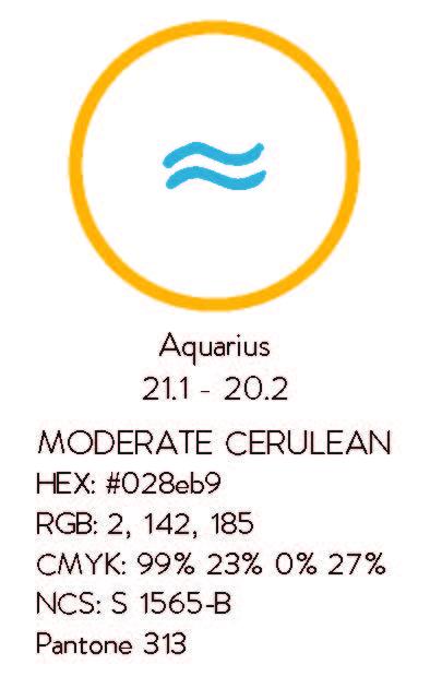 aquarius oroscopo 2018